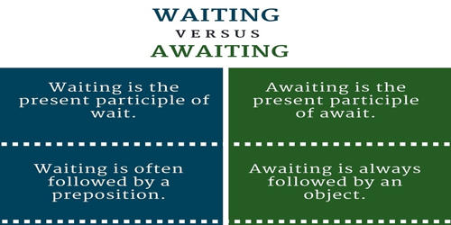 Difference between Wait and Await