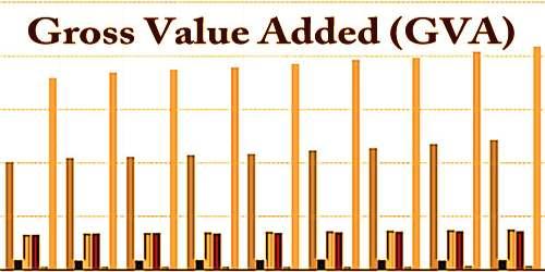 Gross Value Added (GVA)