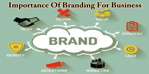 Importance Of Branding For Business