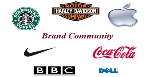 Brand Community in Marketing