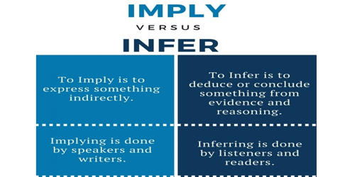 Difference between Imply and Infer