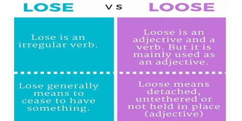 Difference between Loose and Lose