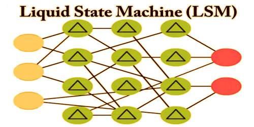 Liquid State Machine (LSM)