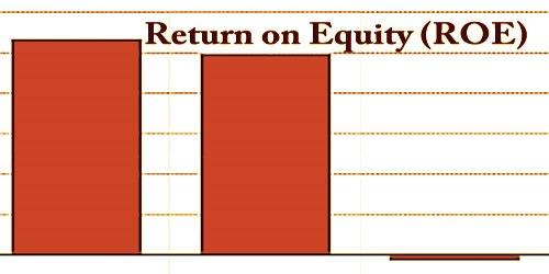 Return on Equity (ROE)