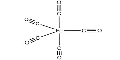 Carbonyl Metallurgy