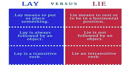 Difference between Lay and Lie