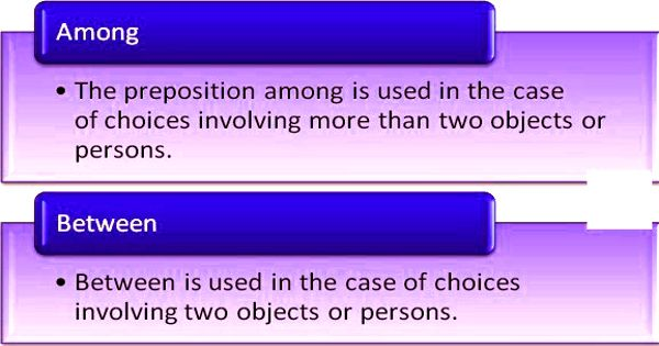 Difference between 'Between' and 'Among'