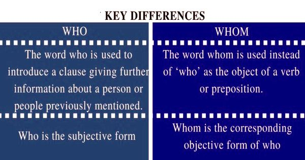 Difference between Who and Whom