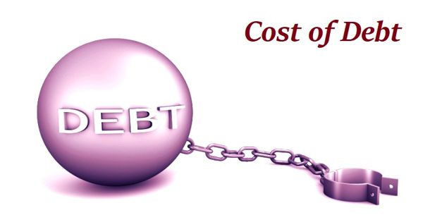 Important Features of Cost of Debt