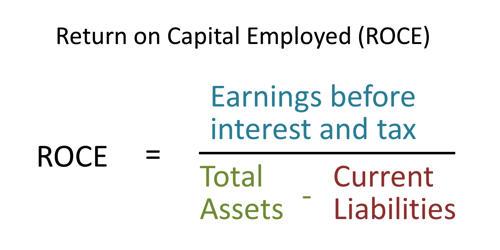 Return on Capital (ROC)
