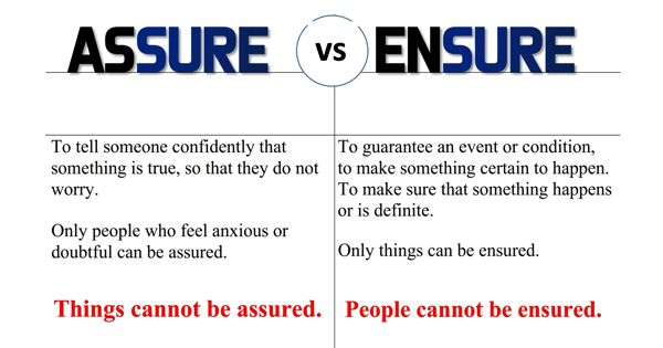 Difference between Assure and Ensure