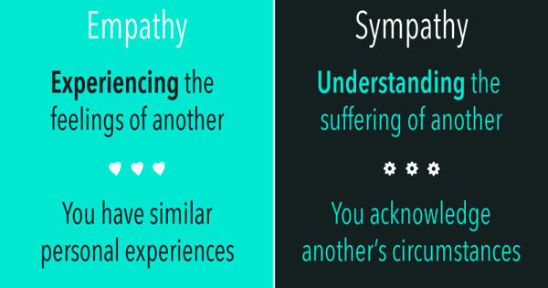 Difference between Sympathy and Empathy