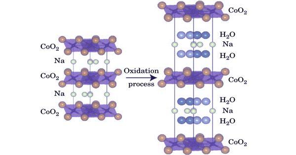 Sodium Cobalt Oxide