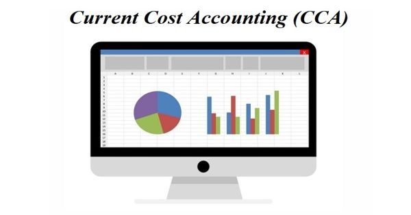 Features of Current Cost Accounting (CCA)