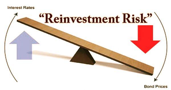 Reinvestment Risk