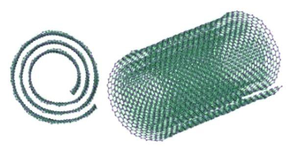Carbon Nanoscrolls