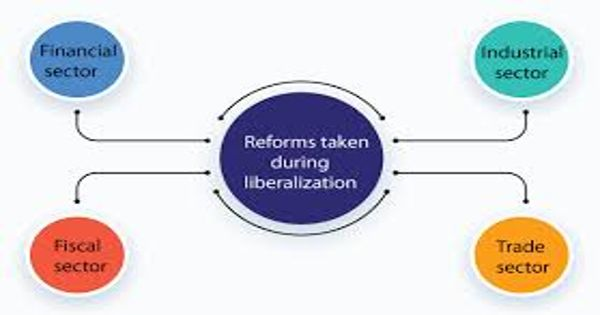 Industrial Liberalization Policy