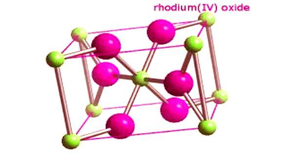 Rhodium (IV) oxide