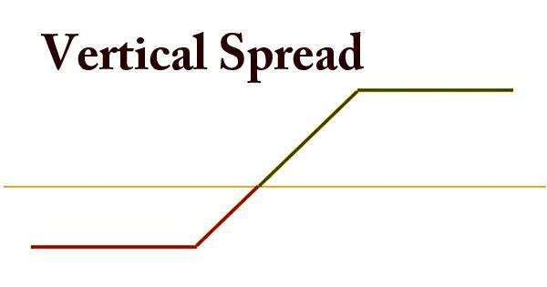 Vertical Spread