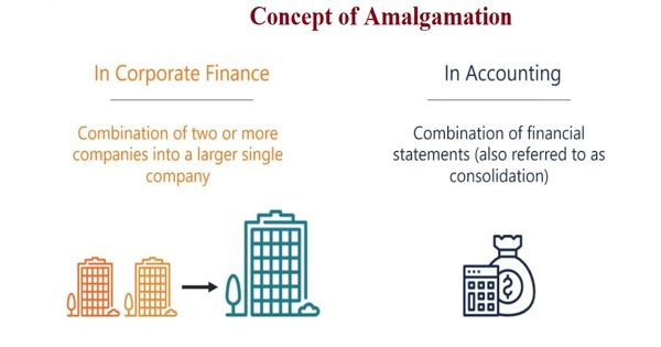 Concept of Amalgamation