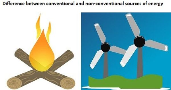 Difference between Conventional and Non-conventional Sources of Energy