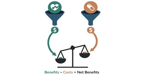 Cost-benefit analysis – a business process to analyze decisions