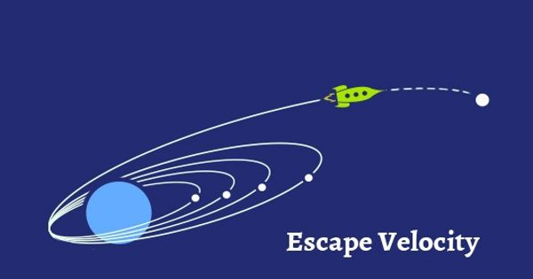 Escape Velocity in Physics