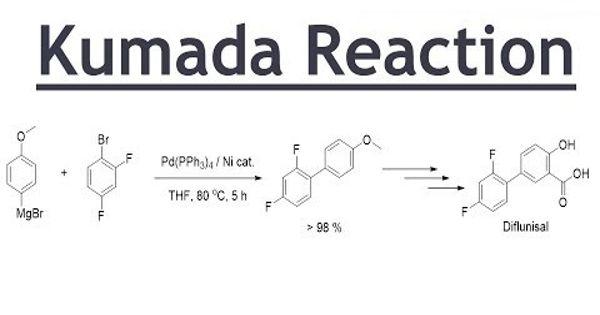 Kumada coupling – in organic chemistry
