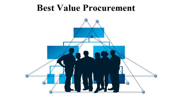 Best value procurement – an innovative purchasing methodology