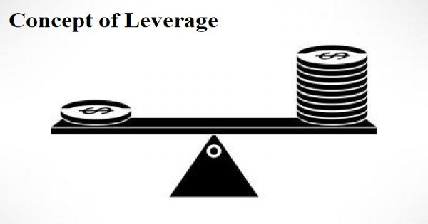 Concept of Leverage
