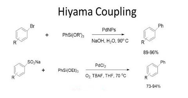 Hiyama coupling – in organic chemistry