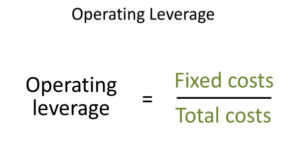 Operating Leverage – a cost-accounting formula