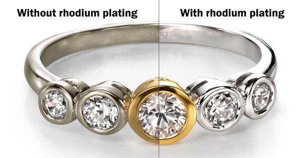 Rhodium plating – an electroplating process