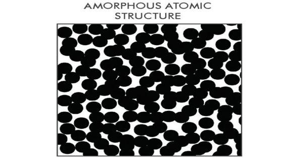 Amorphous Metal