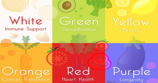 Colors and health – an Open Speech