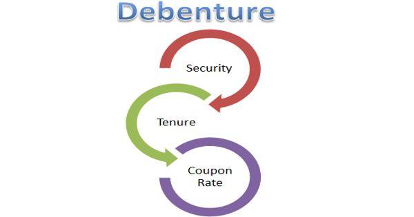 Concept of Debentures