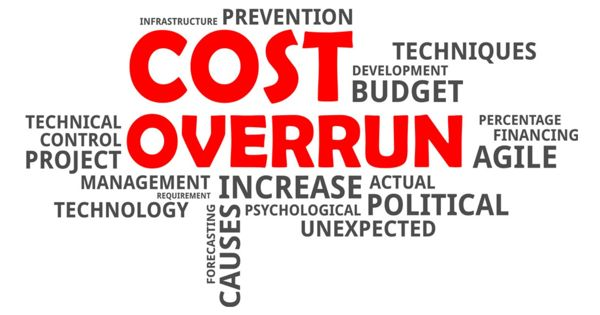 Cost Overrun – involves unexpected incurred costs