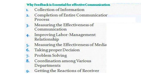Importance of Feedback in Business Communication