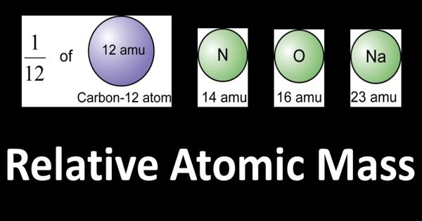 Relative Atomic Mass – an important concept in chemistry