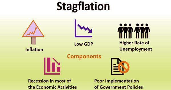 Stagflation – in Economics