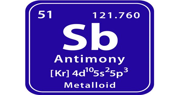 Antimony – a chemical element