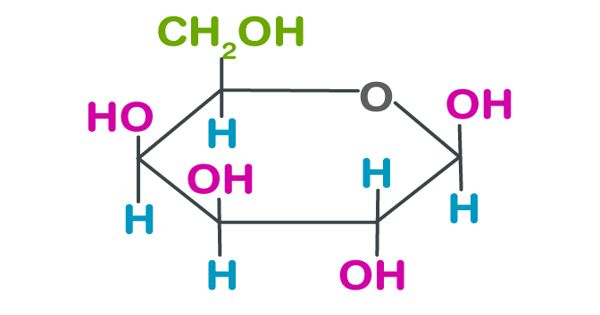 Galactose – a sugar of the hexose class