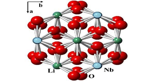 Lithium Niobate – a ferroelectric material