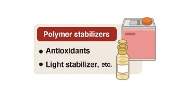 Polymer stabilizers – to prevent the degradation of polymers