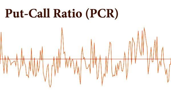 Put-Call Ratio (PCR)