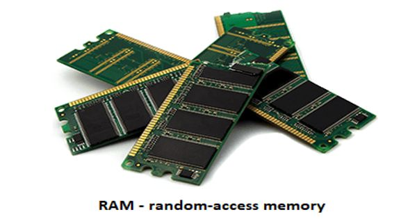 Random-access memory – a form of computer memory