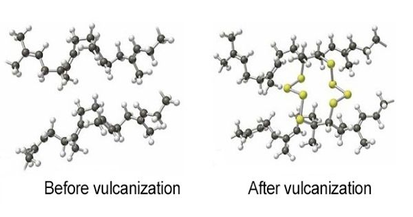 Vulcanization – a range of processes for hardening rubbers