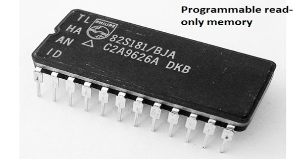 Programmable read-only memory – a form of digital memory