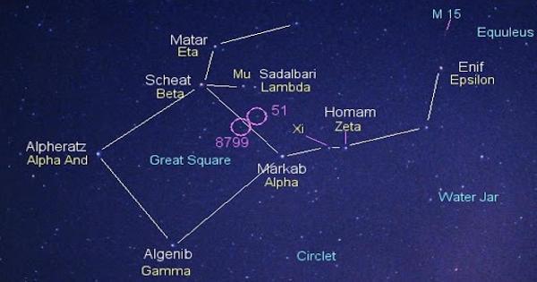 51 Pegasi – a Sun-like star