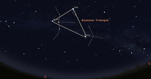 Altair – the brightest star in the constellation of Aquila